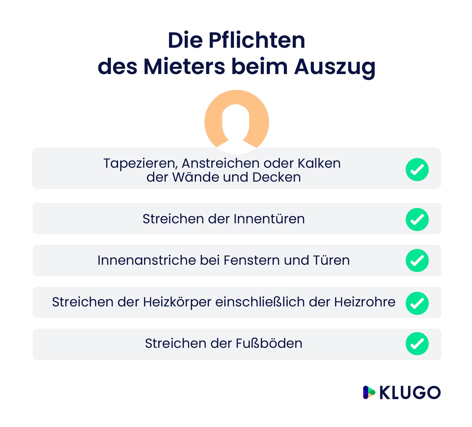 Schonheitsreparaturen In Mietwohnungen Klugo