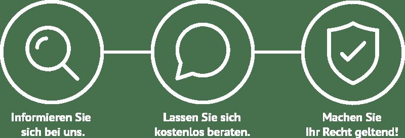 Abfindungsrechner Klugo